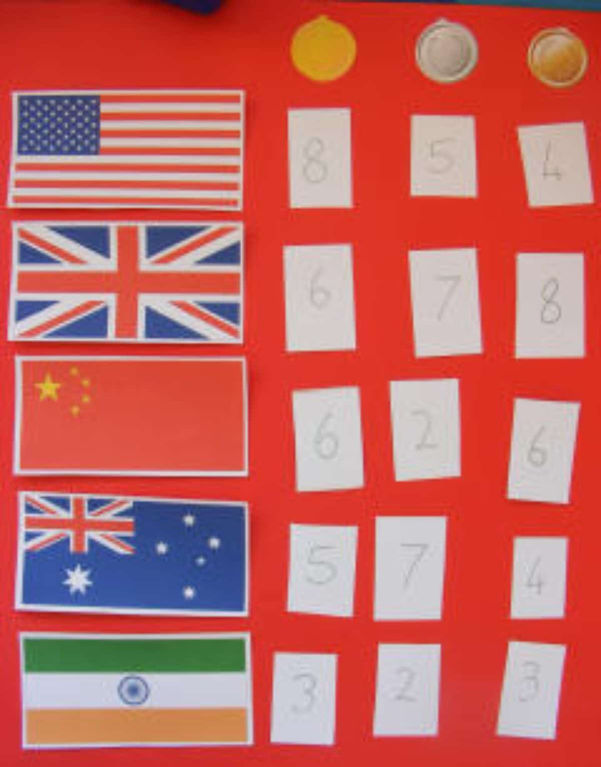 a sheet of paper with an American, British, Chinese, Australian and Indian flag have a medal tally chart next to them